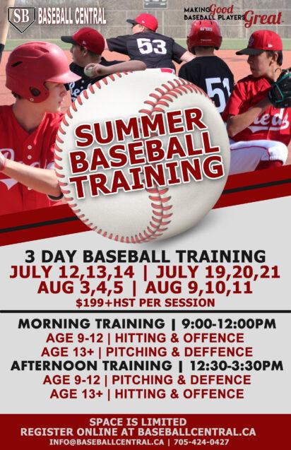 2021 Summer Training Camp